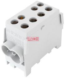 ANCO Fővezeték soroló HLAK 25 1/2 M2 szürke