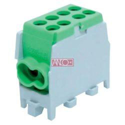 ANCO Fővezeték soroló HLAK 35 1/2 M2 zöld