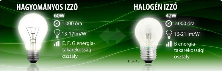 halogen
